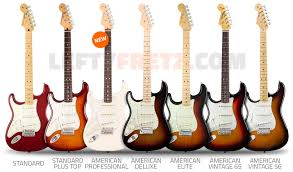 left handed fender guitars basses 2017 ultimate guide left handed fender stratocaster guitars 2017