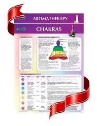 Chakras And Essential Oils Aromatherapy Chart Bundle