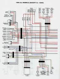 harley davidson softail wiring diagram wiring diagram harley davidson ignition wiring diagram diagrams