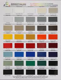 Axalta Paint Color Chart Best Picture Of Chart Anyimage Org