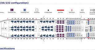 Delta 121 Seating Chart 777 D1 Suite Ps Comfort 7hd 7hb 7cd 7cb Page 27
