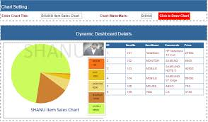 Pie Chart Using Angularjs Mvc Dashboard With Chart Using Angularjs And Web Api