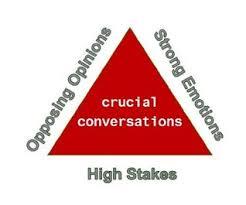 crucial conversations summary crucial conversations summary by wainwright publishing
