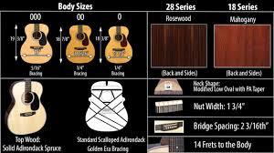 Martin 0 00 000 Guitar Comparison Elderly Instruments