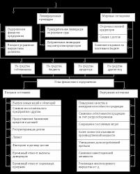 Контрольная работа по теме Сложение и вычитание натуральных чисел  Санация предприятия внешнее управление контрольная работа