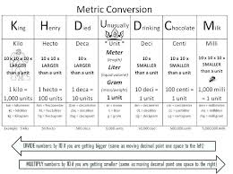 what is metric conversions math metric conversion word problems 6th grade maths worksheets worksheet with answers