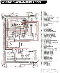 1972 vw bus ignintion switch wiring wiring diagram schematics 1972 volkswagen beetle wiring diagram nodasystech com