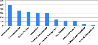 Patient Safety In Behavioral Health Springerlink