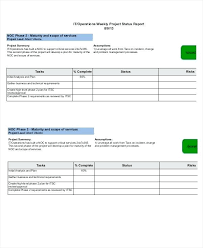 Quarterly Status Report Template Board Report Templates Free Sample Example Format Download