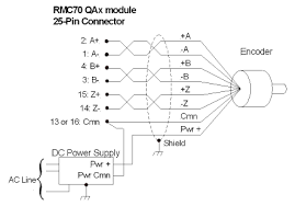 qa wiring daisy chaining a and b quadrature inputs