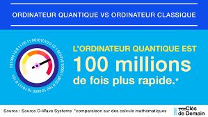 Ordinateur quantique vs ordinateur classique