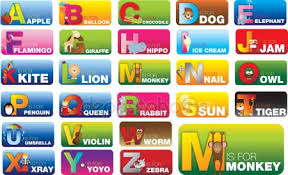 English Alphabets Chart With Stock Pictures Royalty Free