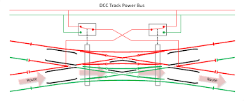 wiring crossings dccwiki a live frog double slip crossing turnout motor frog switching