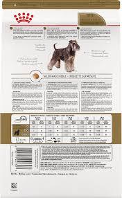 Royal Canin Miniature Schnauzer Adult Dry Dog Food 2 5 Lb Bag
