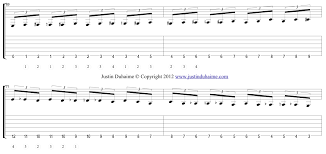 Trumpet Chromatic Scale Chart The Chromatic Scale Justin Duhaime