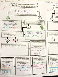 solve equations multiple variables mathematica solving monster math i speak equation for variable mathcad