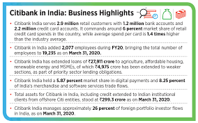 retail business in india