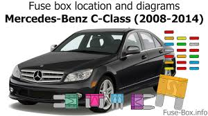 Mercedes Benz C300 Fuse Chart Fuse Box Location And Diagrams Mercedes Benz C Class 2008