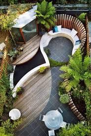Idea Small Backyard Landscaping Ideas