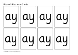 This page lets you hear the sounds that the symbols represent, but remember that there is lots of variation in how these sounds are said depending on the language and context. Ks1 Alphabet Phonics Flash Cards Alphabet And Sounds Sparklebox