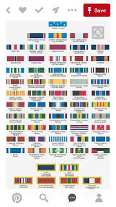 Pin By Joseph Ancheta On Military Ribbons And Medals Chart