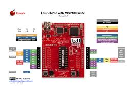 guide msp430g2launchpad energia launchpads msp430g2 pins maps 13 42