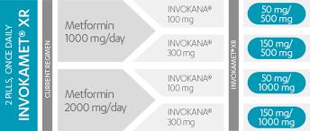 Metformin Dosage Herbabet Herbal Diabetes