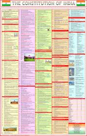 Civics Indian Constitution Exporter Manufacturer