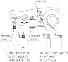 cctv cable stripper rg 59 rg 58, rg 62, rg 6 3c, 4c, 5c, rg 174 Coax Wiring Diagram coax cable stripper coax wiring diagram for landmark rv