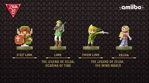 Breath Of The Wild Amiibo Chart Breath Of The Wild Zelda Amiibos Can Be Manipulated By The