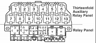 2001 jetta wiper relay location wiring all about wiring diagram 2004 jetta relay location at 2003 Vw Jetta Relay Diagram