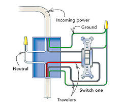 how do i add a three way switch to a receptacle if you re troubleshooting you could run into many different switch setups