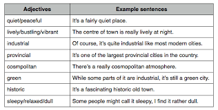 ielts vocabulary describe your home town test yourself