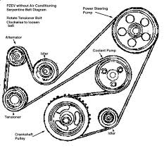 ford focus engine bay diagram ford wiring diagrams