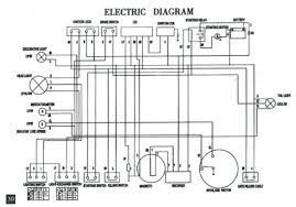 chinese 4 wheeler wiring diagram also china starter button work chinese 4 wheeler wiring diagram 110 cc chinese 4 wheeler wiring diagram and medium size of wiring wiring diagram mini chopper for china chinese 4 wheeler wiring diagram