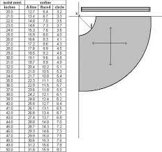 Circle Skirt Chart Circle Skirt Chart Great For A Diy Project Sewing Sewing