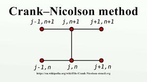 crank nicolson method