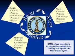 digital training management system dtms ppt