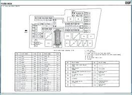 2004 nissan armada fuse box diagram unwanted side effect from fog 2014 nissan titan fuse box diagram 2004 nissan titan fuse box diagram 3 icon classy ella wiring