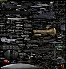Ku Chart A Mindblowing Spaceship Chart Every Sci Fi Fan Needs To See