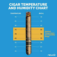 Cigar Temperature And Humidity Chart Newair 400 Cigar Humidor Climate Controlled Heating And