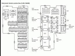 2003 ford explorer fuse box removal wiring diagram gallery 2005 2003 ford explorer fuse box guide 2003 ford explorer fuse box removal wiring diagram gallery 2005