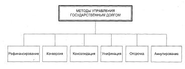 ПРАВОВЫЕ ОСНОВЫ ГОСУДАРСТВЕННОГО КРЕДИТА Финансовое право  52 gif