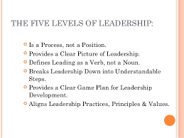 John Maxwell 5 Levels Of Leadership John Maxwell 5 Levels Of Leadership Rome Fontanacountryinn Com
