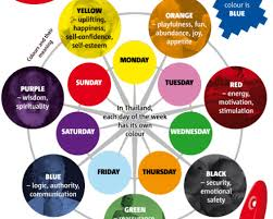 A Color Wheel Of Emotions To Help Students Use Color Expressively Emotional Colours