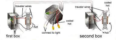 wiring diagram for way switch ceiling fan the wiring diagram wiring 3 way nilza wiring diagram