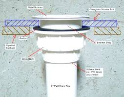 bathtub drain gasket replacing bathtub drain how to replace a bathroom drain large size of how