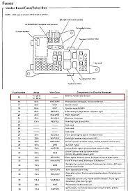 2011 accord fuse box diagram marvellous 2011 honda odyssey fuse box pictures best image diagram