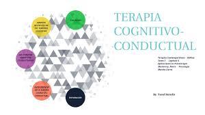 Terapia Cognitivo Conductual By Yared Heredia Alvarado On