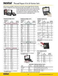 Helicoil Chart Pdf Heli Coil 18 Inserts M6x1 00 Metric Coarse Thread Repair